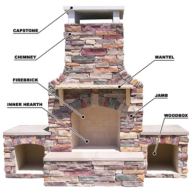 Astounding Outdoor Fireplaces Fire Pits Download Free Architecture Designs Meptaeticmadebymaigaardcom